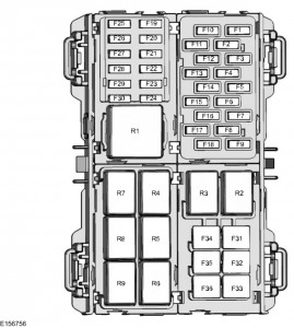 Ford Fiesta (from 2015)  fuse box diagram (USA version
