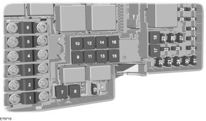 Ford CMAX mk1 (2003  2010)  fuse box diagram (EU version)  Auto Genius