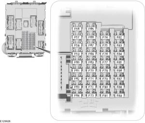 Ford Tourneo Connect mk2 (from 2013)  fuse box diagram (EU version)  Auto Genius