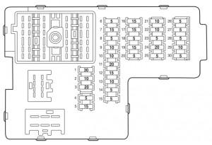 Lincoln Aviator (2002  2005)  fuse box diagram  Auto Genius