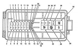 1998 Lincoln Continental Fuse Diagram  Wiring Diagram