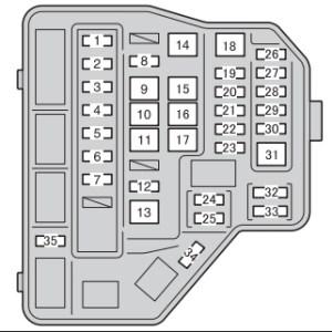 Toyota Yaris mk3 (2013  2015)  fuse box diagram  Auto