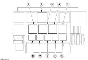 Ford Bantam (2002 2011)  fuse box diagram  Auto Genius
