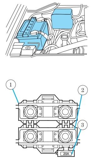 Lincoln Navigator (1999  2002)  fuse box diagram  Auto
