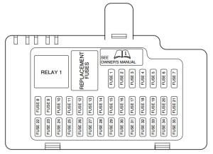 Lincoln Navigator LS (2003  2006)  fuse box diagram  Auto Genius