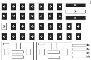 Ranault Capture (from 2013)  fuse box diagram  Auto Genius