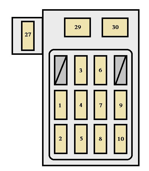 95 Corolla Driver Side Fuse Box | Wiring Diagram on 95 corolla belt diagram, 95 corolla gas tank, 95 corolla fuel pump relay,