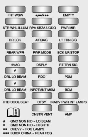 BUICK Enclave (2013)  fuse box diagram  Auto Genius