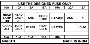 Maruti Suzuki Gypsy (Petrol) fuse box diagram  Auto Genius