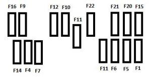 Citroen Berlingo (2008  2011)  fuse box diagram  Auto
