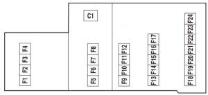 Mercury Montego (2005)  fuse box diagram  Auto Genius