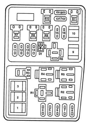 Mercury Mystique (1995  1996)  fuse box diagram  Auto