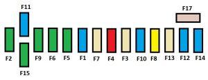 Citroen C4 Picasso mk1 (2006  2013)  fuse box diagram