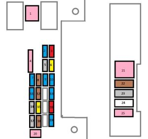 Citroen C4 Aircross (from 2011)  fuse box diagram  Auto