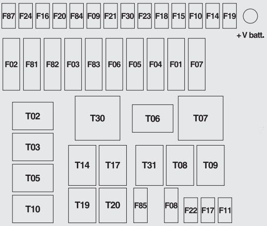Fiat 500 L Fuse Box Diagram Car Wiring U2022 Rh Suntse De 2012 2013: Fiat Punto Engine Bay Diagram At Mazhai.net