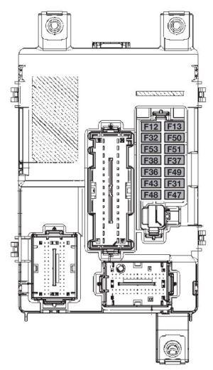 Fiat Panda mk3 (from 2011)  fuse box diagram  Auto Genius