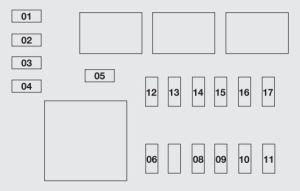 Fiat Punto Evo (2010  2012)  fuse box diagram  Auto Genius