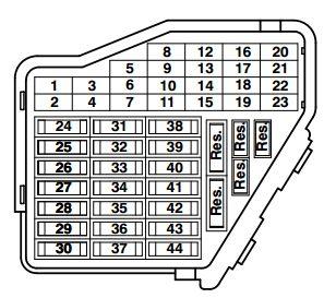 Volkswagen Passat B5 FL (2000  2005)  fuse box diagram  Auto Genius