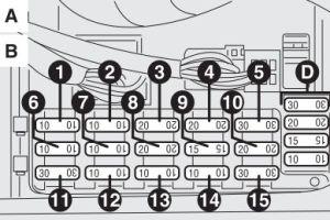 Alfa Romeo 156 (2003  2006)  fuse box diagram  Auto Genius