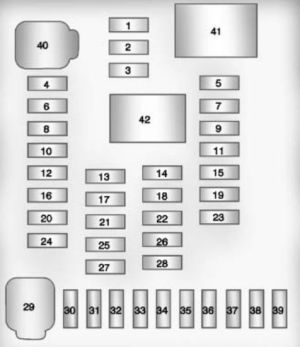 Chevrolet Equinox mk2 (2010  2015)  fuse box diagram