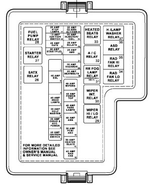 Chrysler Sebring (2001  2006)  fuse box diagram  Auto Genius