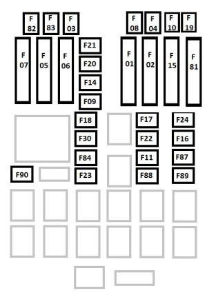 Jeep Renegade (2014  2015)  fuse box diagram  Auto Genius