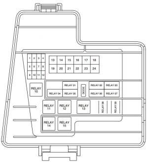 Lincoln LS (2000  2006)  fuse box diagram  Auto Genius
