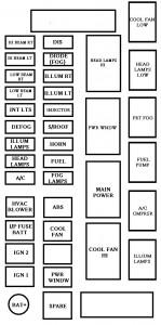 Chevrolet Aveo (2002  2011)  fuse box diagram  Auto Genius