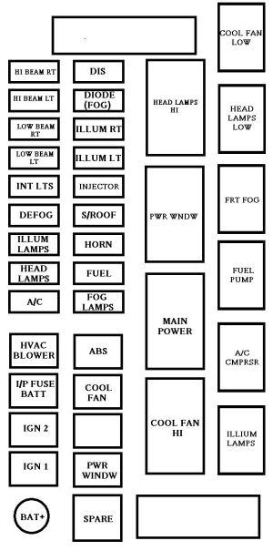 Chevrolet Aveo (2002  2011)  fuse box diagram  Auto Genius