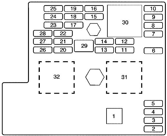2005 Chevy Cobalt Interior Fuse Box Diagram