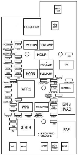 Chevrolet Colorado mk1 (2004 – 2012) – fuse box diagram | Auto Genius