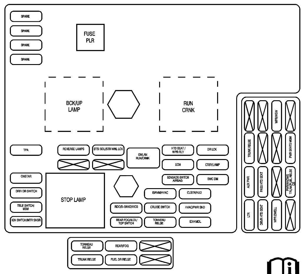 2005 Chevy Cobalt Interior Fuse Box Diagram Location Residential Electrical Symbols