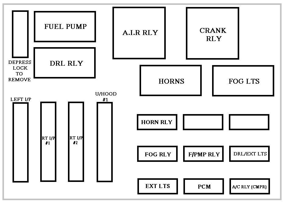 Chevrolet impala mk8 fuse box underhood fuse block 1?resize=665%2C474 impala 9th generation headlights wiring diagram impala wiring 2014 Impala Wiring Diagram Schematic at suagrazia.org