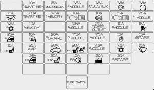 KIA Carens (RD; from 2013)  fuse box diagram  Auto Genius