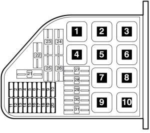 Volkswagen Phaeton (2002  2006)  fuse box diagram  Auto