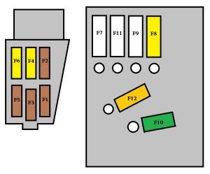 Peugeot 5008 (2009  2012)  fuse box diagram  Auto Genius