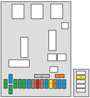 Peugeot 307 (2005  2008)  fuse box diagram  Auto Genius