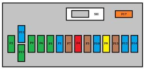 Peugeot 308 SW BL (2009)  fuse box diagram  Auto Genius