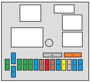 Peugeot 407 (2007  2011)  fuse box diagram  Auto Genius