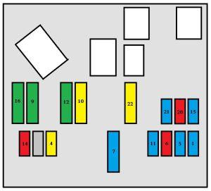 Peugeot 407 (2006)  fuse box diagram  Auto Genius