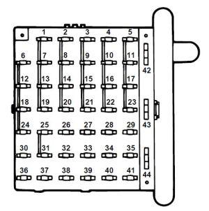 Ford ESeries E150 E150 E 150 (1997) – fuse box diagram