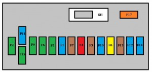Peugeot Partner mk2 VU (2008  2011)  fuse box diagram