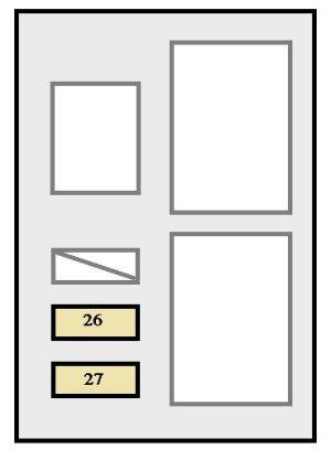 Toyota Avalon (2000  2002)  fuse box diagram  Auto Genius