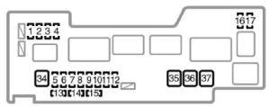 Toyota Aygo (AB10; 2005  2011)  fuse box diagram  Auto