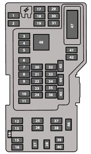 Ford ESeries E150 (from 2016) – fuse box diagram   Auto