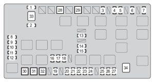 Toyota FJ Cruiser (2008  2009)  fuse box diagram  Auto Genius