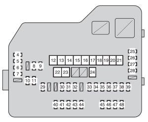 Toyota Highlander (XU50; from 2013)  fuse box diagram