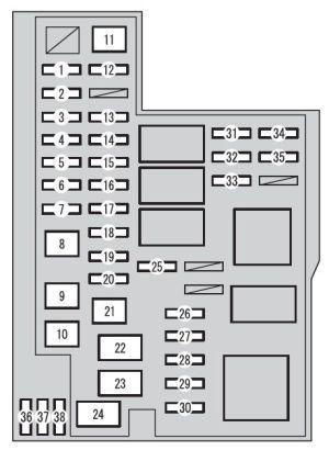 Toyota RAV4 (XA40; from 2015) fuse box diagram  Auto Genius