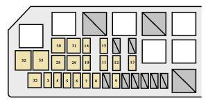 Toyota Taa Fuse Box Diagram 2003 – Periodic & Diagrams Science