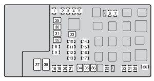 Toyota Taa (from 2013)  fuse box diagram  Auto Genius